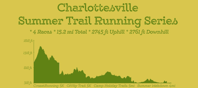 Charlottesville Summer Trail Running Series — FINAL RESULTS